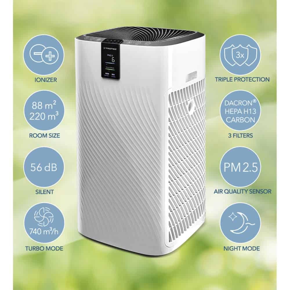 AirgoClean 250E unit specifications