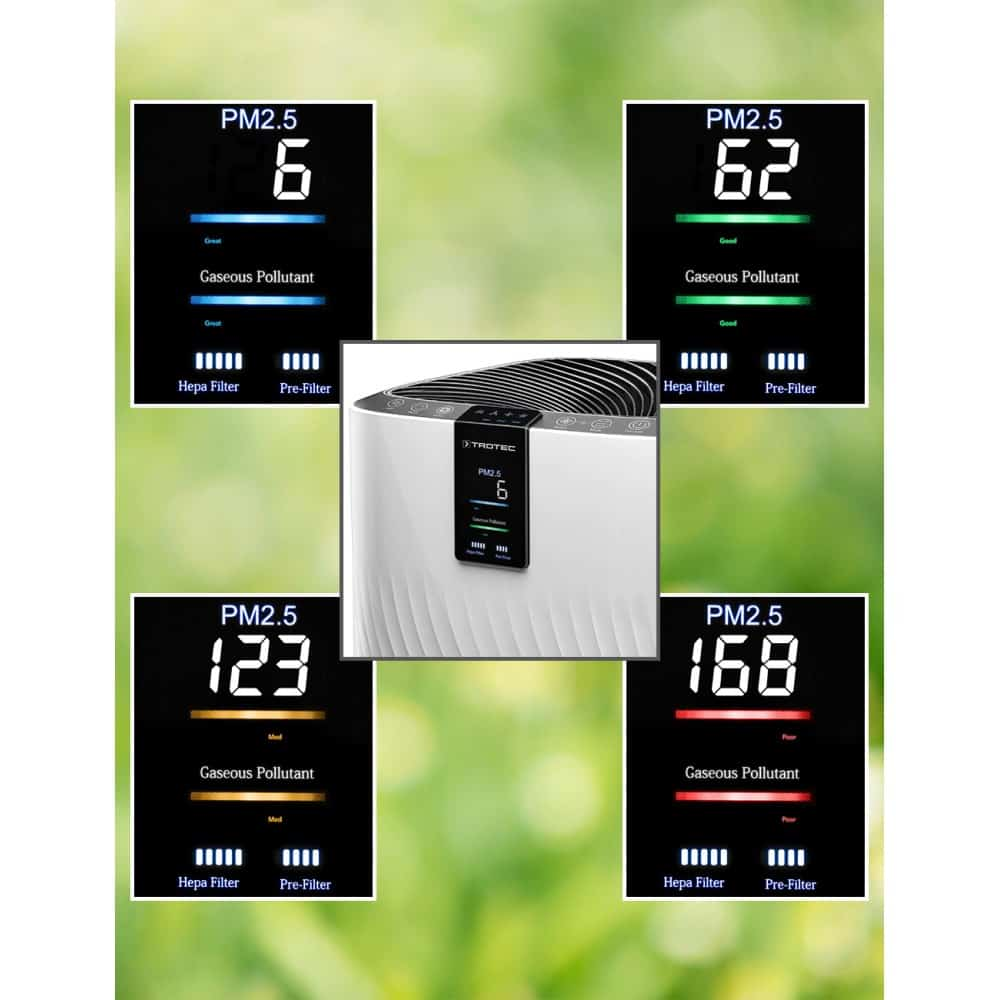 Four Stage air quality indicator panel on AirgoClean 250E