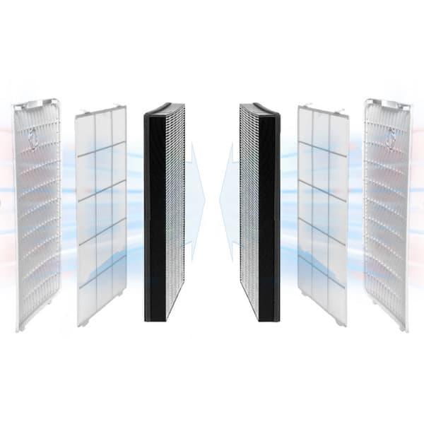 airgoclean-R-250-e-filters