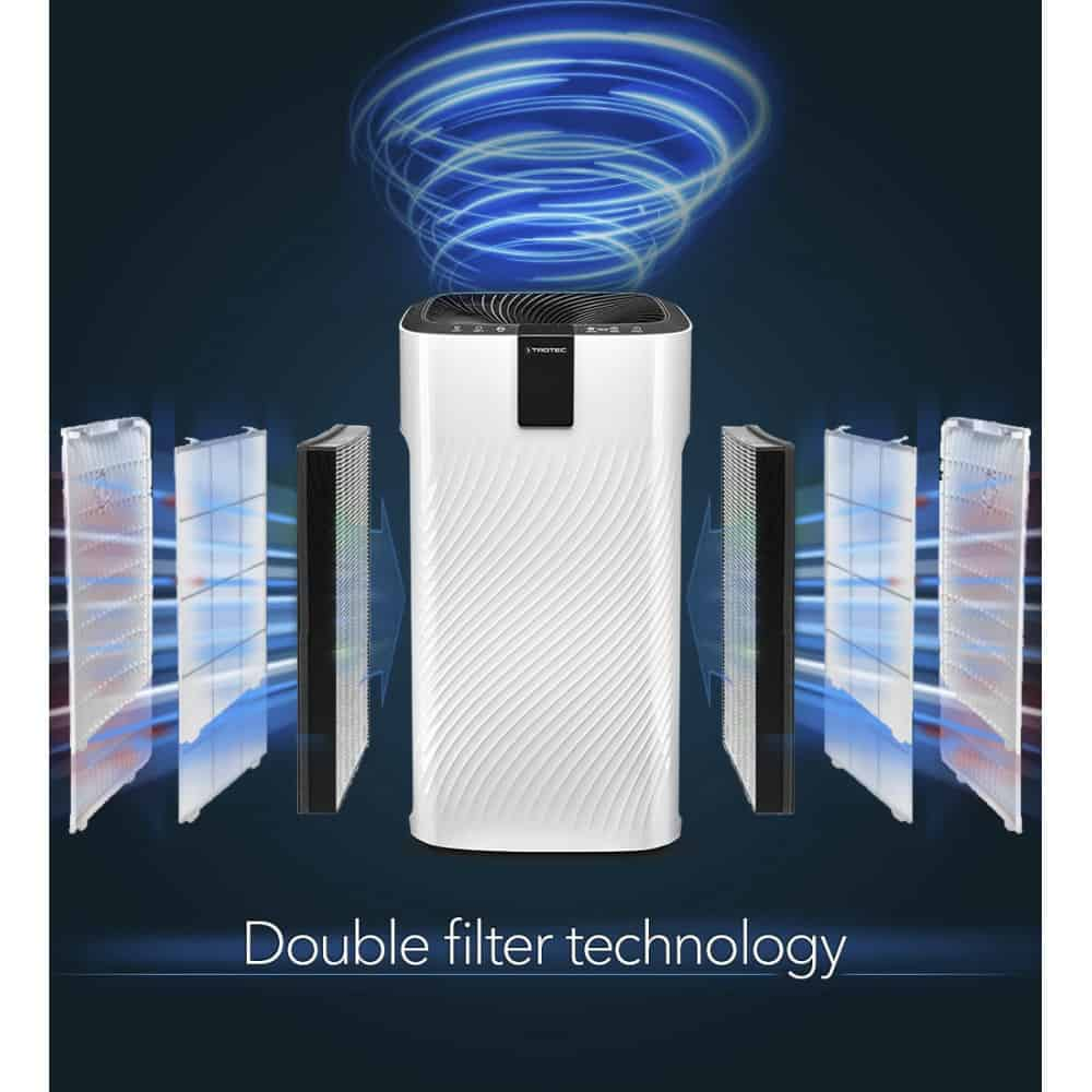 AirgoClean 250E double filter technology combined with ionisation